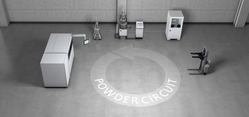 Closed powder circuit