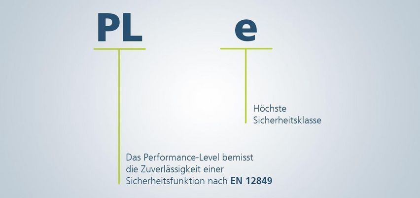 Performance Level e bei TRUMPF Festkörperlaser